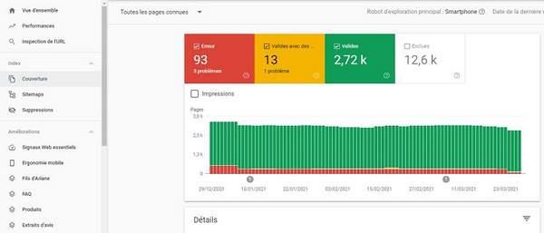 Rapport de couverture de Google Search Console