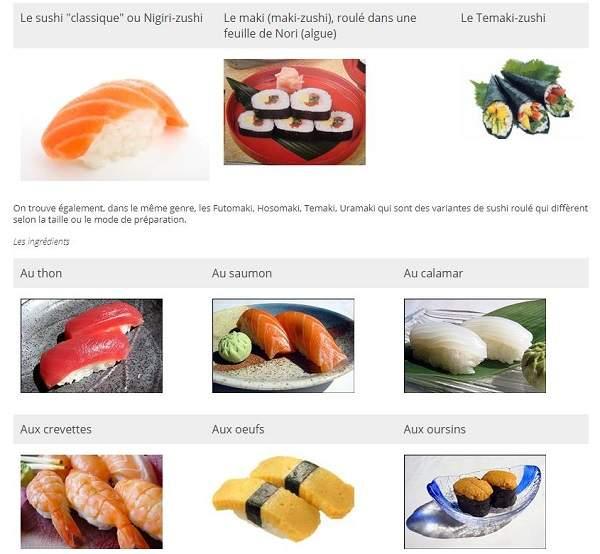Exemple de formatage de contenu SEO